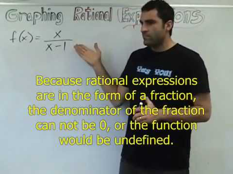 Algebra 2 - Graphing Rational Expressions (1 of 2)