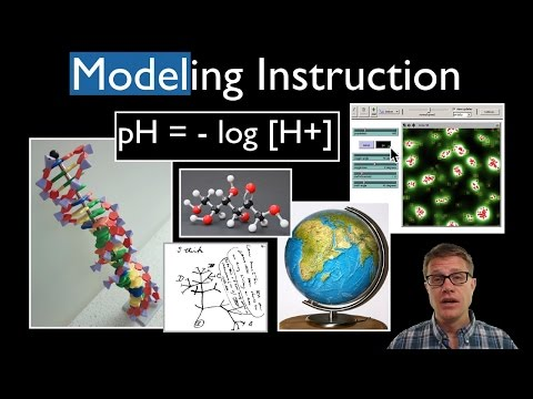 What is Modeling Instruction?