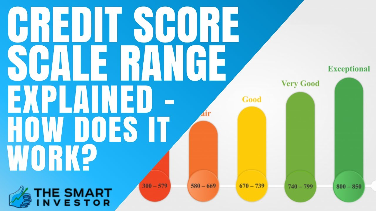 Credit Score Scale Range Explained - How Does It Work