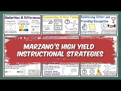 Marzano's High Yield Instructional Strategies