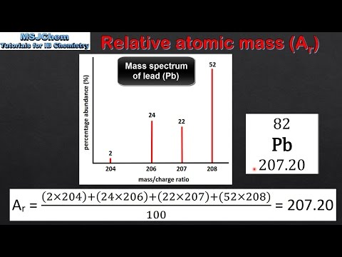 2.1 Calculating relative atomic mass (SL)