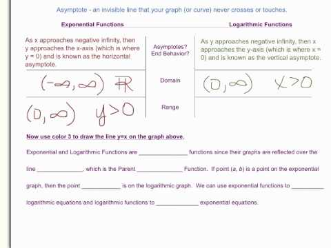 Intro to Exponential & Log Functions