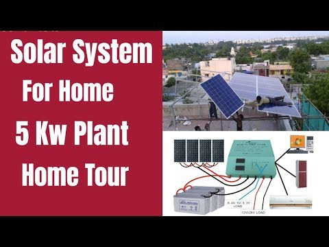 Save Money Make Money With Solar System Complete Guide Hindi/Urdu