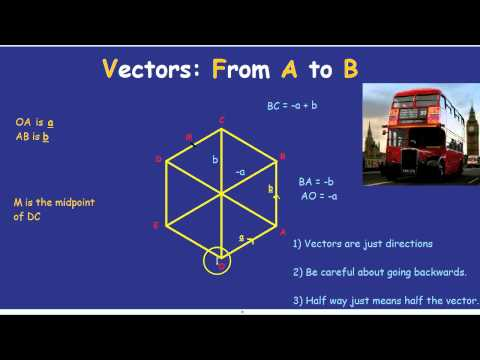 Vectors: From A to B