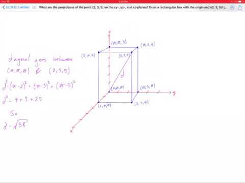 What are the projections of the point (2, 3, 5) on the xy-, yz-, and xz-planes? Draw a rectangular