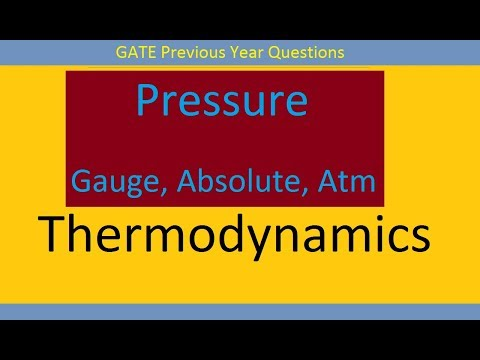 Pressure: Gauge, Absolute and Atmospheric Pressure Thermodynamics in Hindi