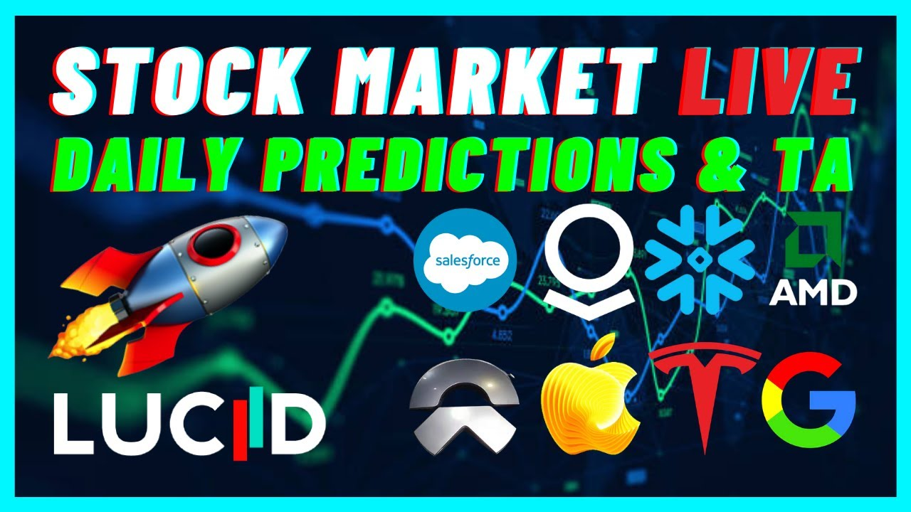 END OF THE DAY STOCK MARKET RALLY?! 🔥 SHOULD YOU BUY THE DIP RIGHT NOW?!🔥   Stock Market Daily 📈🔥