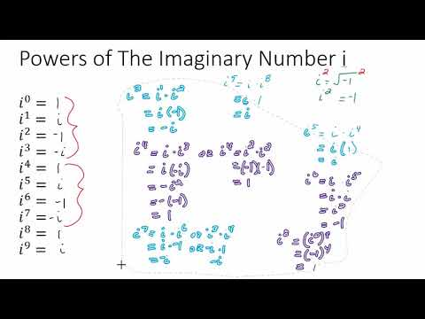 Powers of The Imaginary Number i