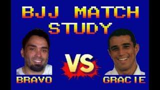BJJ Match Study: Eddie Bravo vs Royler Gracie 1 (ADCC 2003)