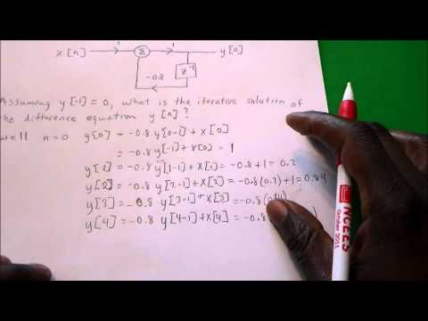 Iterative Solution of Difference Equation
