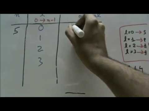 quantum numbers  ( ATOMIC STRUCURE), HINDI