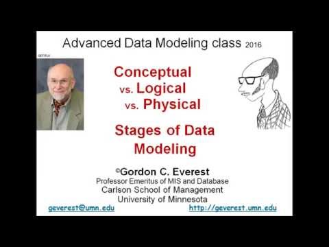 Kinds of Data Models