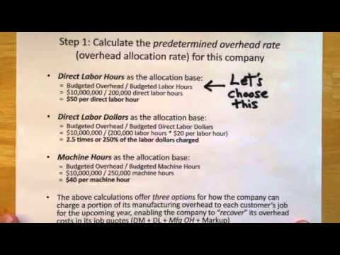 Predetermined Manufacturing Overhead Rates