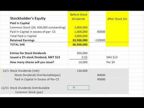 Corporation:  Stock Dividend - Effect on Stockholder's Equity