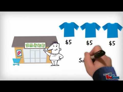 Inventory Assumptions (FIFO, LIFO, AVERAGE METHOD)