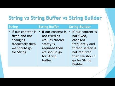 String, Stringbuffer and Stringbuilder difference in java
