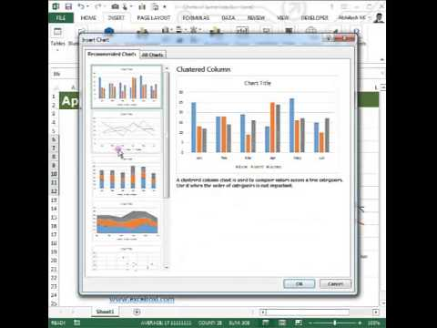 Apply Uniform Size to Multiple Charts