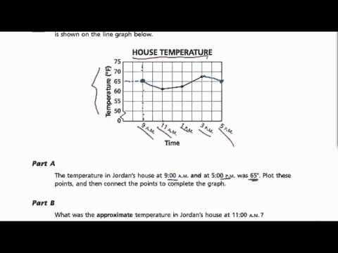 Line Graphs - Grade 5 Common Core Standards