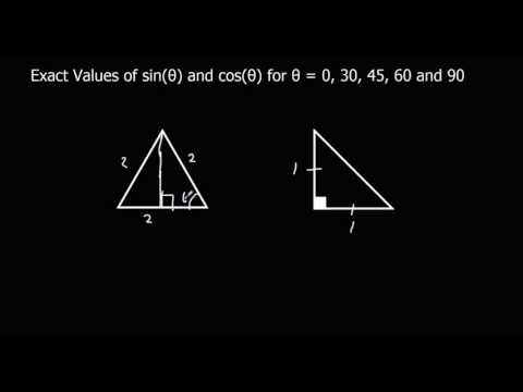 The exact values for sin and cos 0, 30, 45, 60 and 90