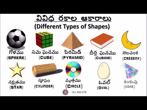 త్రిమితీయ మరియు ద్విమితీయ ఆకారాలు అవగాహన (Understanding 2D and 3D Shapes) - Class 7 - Telugu Maths