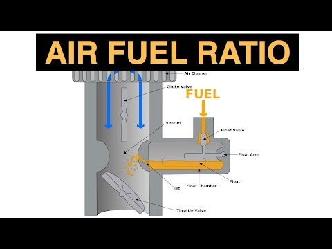 Air Fuel Ratio - Explained