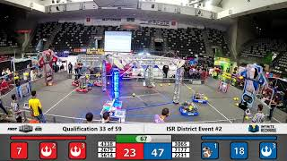 Qualification 33 2020 ISR District Event 2