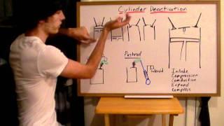 Cylinder Deactivation - Explained