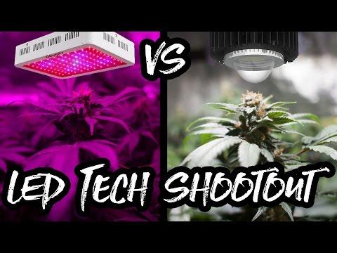 LED Technology Comparison Grow