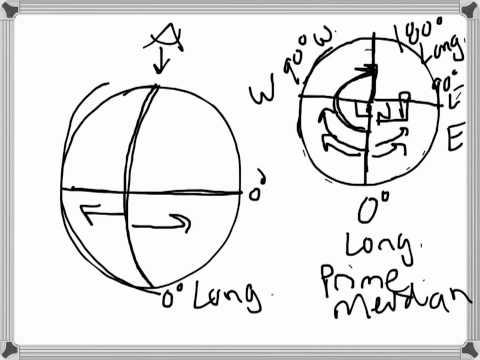 Lecture: Latitude & Longitude: Part I