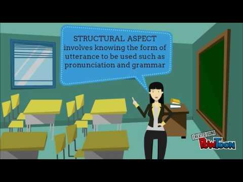Communicative Competence (not finish)