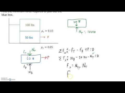 Three Types of Friction Problems in Statics