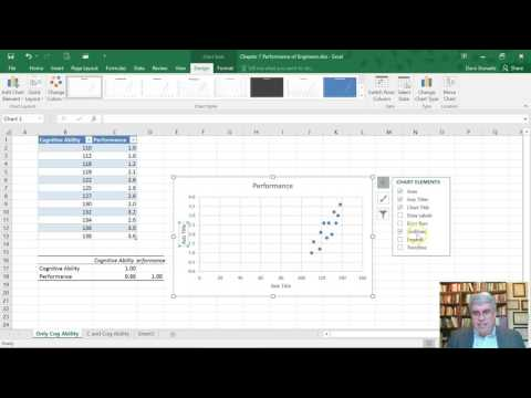 How to do Simple Linear Regression (Single Variable) on Excel 2016 for Windows (Job Performance Ex.)