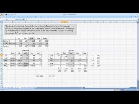 Production Planning as Linear Programming