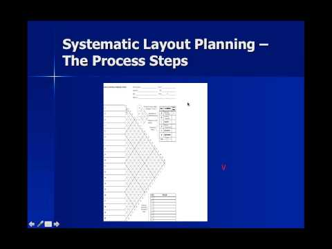 Systematic Layout Planning (Webinar)