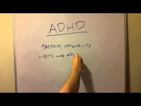 Introduction to ADHD