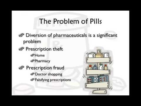 A Superior Solution to Unwanted Medications