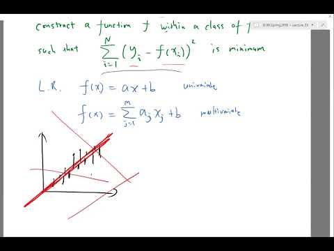 Linear regression method Part 1