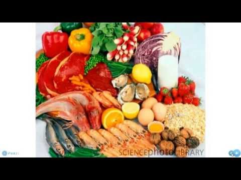 Uric Acid Foods HD - what is uric acid ? foods high in uric acid - uric acid level blood test