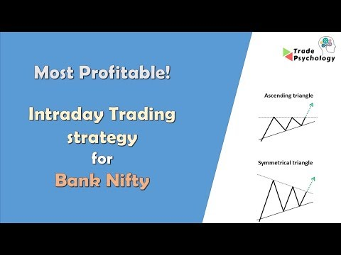 Most Profitable Bank Nifty Trading strategy