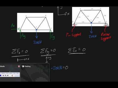 Simple Truss Problem Q1 Reaction forces