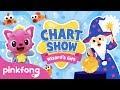 Pinkfong Chart Show: The Wizard's Gift | Pinkfong Baby Shark Chart Show | Pinkfong Show for Children