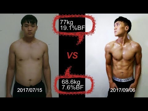 Two month body transformation (Malaysian version) | Fat to Lean | Ketogenic diet