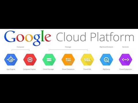 Google Cloud Platform Architect Bootcamp  Module 2 Virtual Machines Compute Engine gcp app engine vm