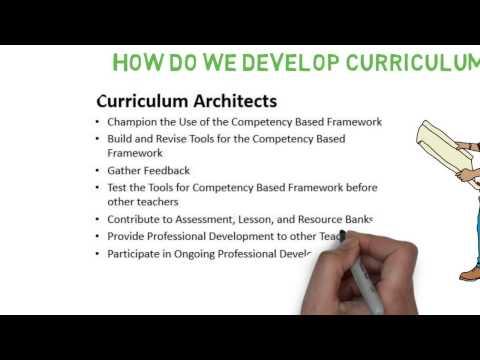 Competency Based Framework
