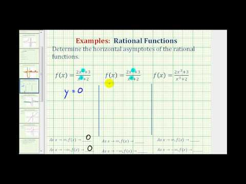 Ex:  Determine Horizontal Asymptotes of Rational Functions