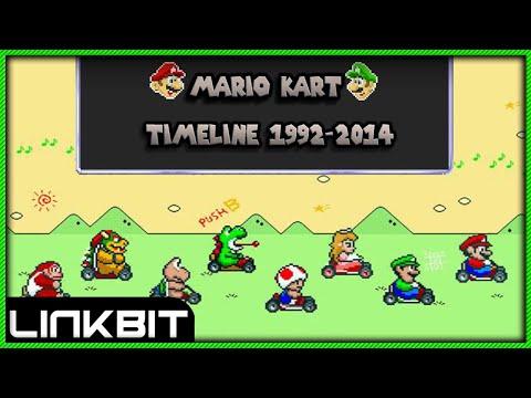 Mario Kart timeline 1992-2014