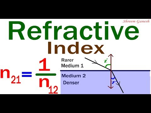 Refractive index of a Medium with respect to another Medium