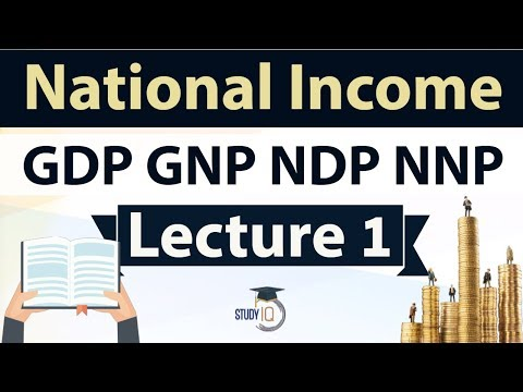 National income - GDP GNP NDP NNP Explained - Indian Economy Part 11 - Concepts of Macro Economics