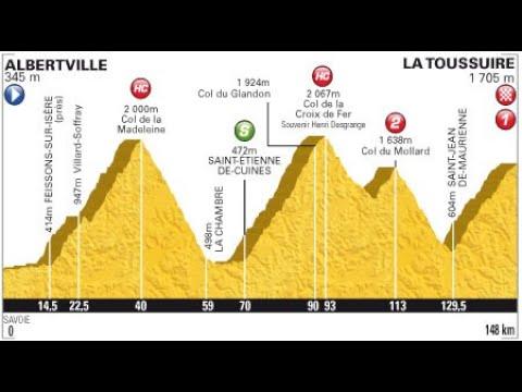 Tour de France 2012 11a tappa Albertville-La Toussuire (148 km)