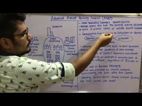 Internet Of Things | Tutorial #9 | IoT Protocols - AMQP